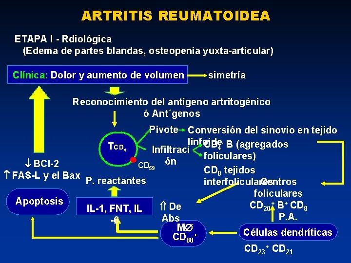 slaunies nervo skausmas artritas artrozė gydymas liaudies