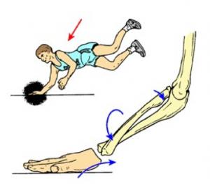 kar per sąnarių artrozės skausmas iš priežastį ir gydymo ranka sąnarių