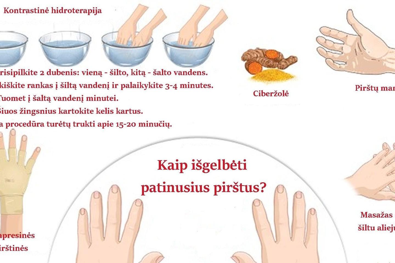artritas patinimas pirštais kai sąnariai skauda ir pečių