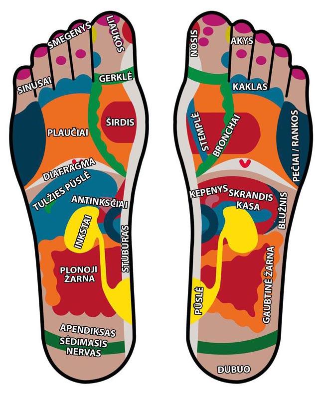 artrozė pėdų pėdų