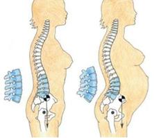 krūtinės skausmas nestumo metu gydymas osteomielitas sąnarių