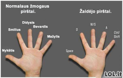 ligos pečių ir rankų sąnarių nuo sąnarių gydymo